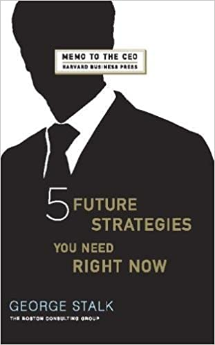 image for Five Future Strategies You Need Right Now (Memo to the Ceo)