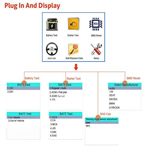 anne210 12V/24V Battery Tester Starter & Charging System 100-2000 CCA Battery Tester Battery Registration Scan Tool by anne210 (Image #6)