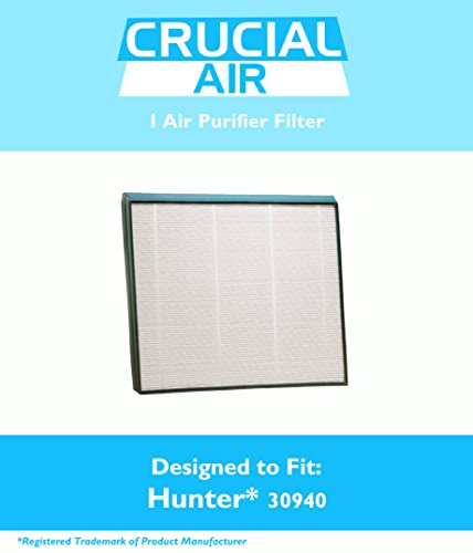 Hunter 30940 Air Purifier Filter Fits Models 30210, 30214, 30215, 30216, 30225, 30260, 30398, 30400 & 30401, by Think Crucial
