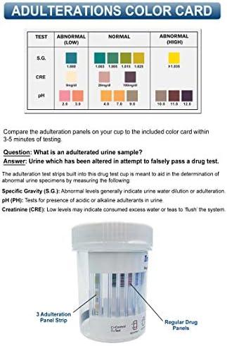 Identify Diagnostics 12 Panel de prueba de drogas con 3 Adultos – THC, COC, OXY, MDMA, BUP, MOP, AMP, BAR, BZO, MET, MTD, PCP ID-CP12-BUP-ADULT, 10