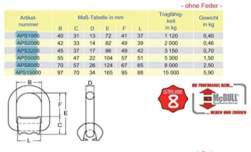 8t lift point 8 Stück Anschlagpunkt schweißbar GK8  Anschweißöse Tragf