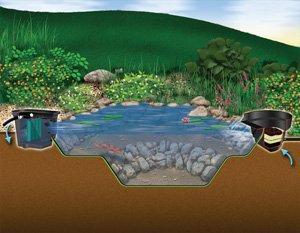 Aquascape Micro Pond Kit - 8'x11' w/ FREE LED 3-Light Kit by Aquascape