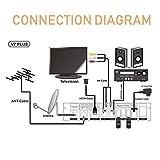 GTMEDIA V7PLUS HD Free to air Satellite Receiver