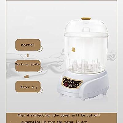 Esterilizador de biberones - Esterilizadores de microondas ...