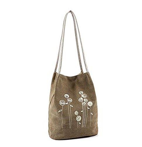 Lv Bucket Bag Price - 3