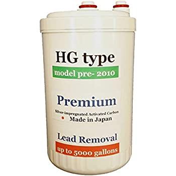 HG Original Model by Ionhitech Not Compatible with HG-N Models Kangen Filter Cartridge MW-7000HG Replacement Filter for Enagic SD501HG