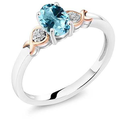 925 Sterling Silver and 10K Rose Gold Diamond Accent Ring Ice Blue Color Topaz Cut by Swarovski (1.00 cttw, Available in size (Gem 10k Ring)