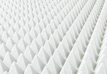 Baustoffe & Holz Dämmung Pyramidenschaum Aus Basotect® Weiß 100x50cm Schalldämmung Isolierung Akustik