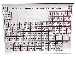 Amazon com 38 x 50 large periodic table chart toys games