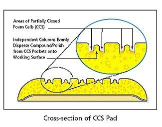 CCS 6.5 inch White Polishing Pad