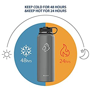 BUZIO Vacuum Insulated Stainless Steel Water Bottle, Wide Mouth with Flex Cap and Straw Lid, 40oz, Graphite