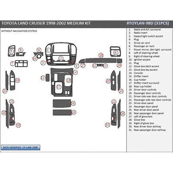 amazon com toyota land cruiser interior burl wood dash trim kit set 1998 1999 2000 2001 2002 automotive toyota land cruiser interior burl wood