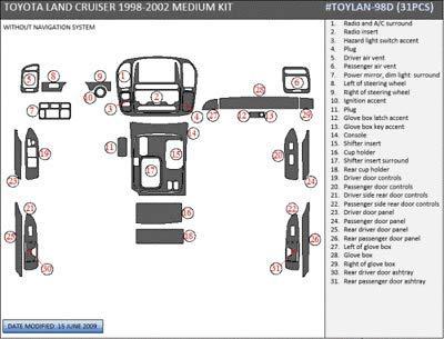 - Toyota LAND CRUISER INTERIOR BURL WOOD DASH TRIM KIT SET 1998 1999 2000 2001 2002