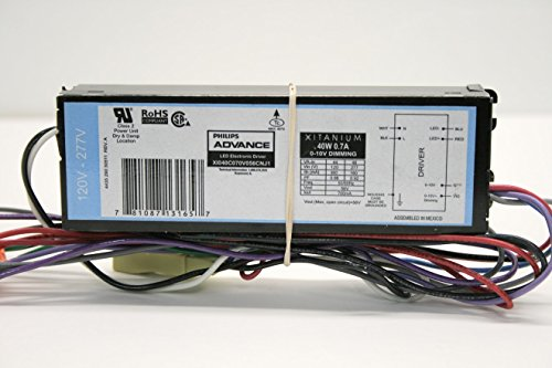 Solid State Led Lighting Systems in US - 2