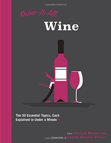 Sweet Syrah Wine - Know It All Wine: The 50 Essential Topics, Each Explained in Under a Minute
