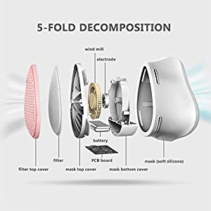 Adult Kids Face Respirator Reusable Man Woman Boy Girl Electric Respirator with Replaceable Filter (16 Filter, Medium White) (Color: Medium White, Tamaño: 16 Filter)