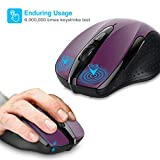 TeckNet Pro 2.4G Ergonomic Wireless Optical Mouse