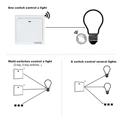 acegoo kinetic light switch  self