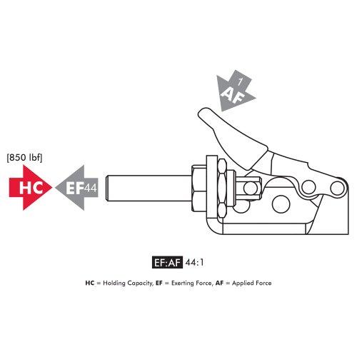 DE-STA-CO 608 Straight Line Action Clamp by De-Sta-Co (Image #1)