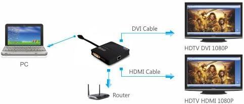 Plugable USB 3.0 Universal Mini Laptop Docking Station for Windows Dual Video HDMI and DVI//VGA, Gigabit Ethernet