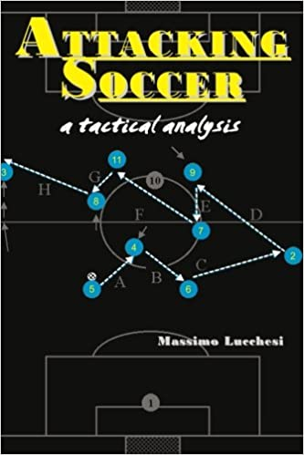 Attacking Soccer A Tactical Analysis Massimo Lucchesi