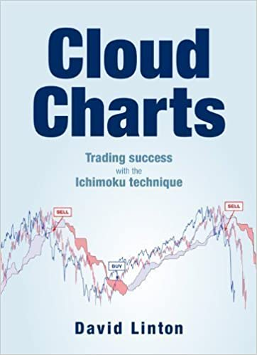 Cloud Charts Trading Success With The Ichimoku Technique By David