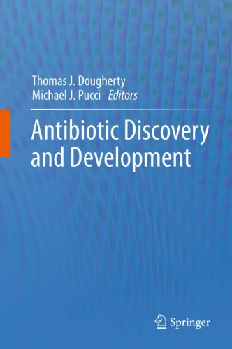 Antibiotic Discovery and Development Pdf