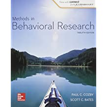 Methods in Behavioral Research with Connect Access Card