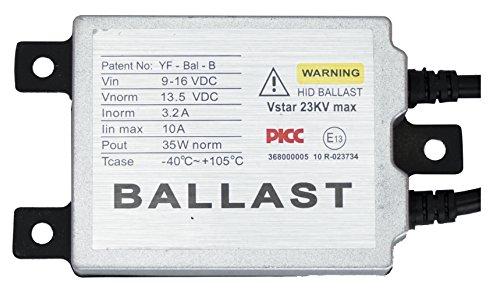 Top Ballast Resistors