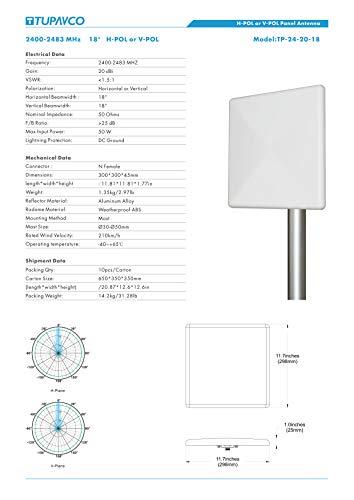 Tupavco TP511 Panel Antenna 2.4GHz WiFi 20dBi Wireless Outdoor 18° Directional N (f) High Gain Range by Tupavco (Image #7)