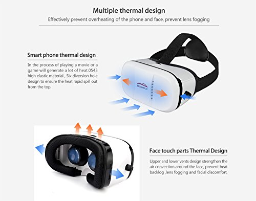 97acd888679 Motoraux 3rd Vr Virtual Reality Headset Google Version 3D Glasses DIY Video  Movie Game Glasses for