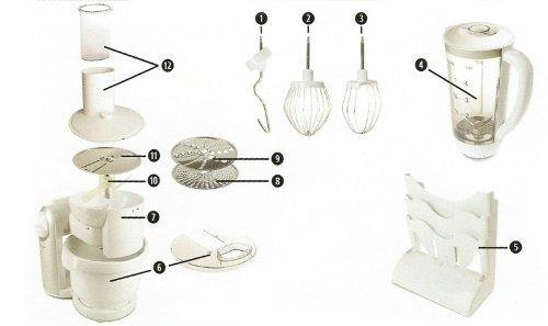 küchenmaschine silvercrest zubehör