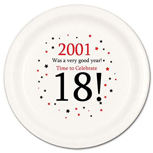 2001-18th Birthday Dessert Plate (8 Count Package) by