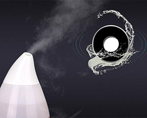 Bestselling ULPA Air Purifiers