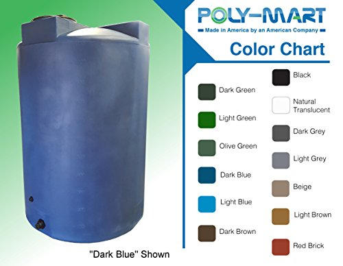 250 Gallon Rain Harvest Collection Tank, Dark Blue (Cistern Water Tank)