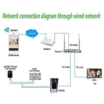 Wifi Doorbell Video Doorbell Camera Video Door Phone with Remote Unlock Function