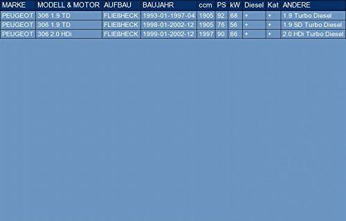 f/ür 306 1.9 TD 2.0 HDi FLIE/ßHECK 92//76//90hp 1993-2002 ETS-EXHAUST 2453 Mitteltopf Auspuff