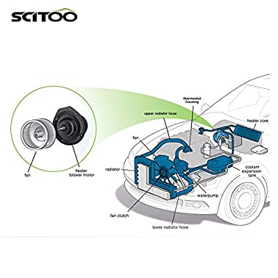 SCITOO ABS AC Heater Blower Motors With Fan HVAC Blowers Motors fit for 2007-13 Acura MDX/2007-12 Acura RDX/2009-13 Acura TL/2009-13 Acura TSX/2006-11 Buick Lucerne: Automotive