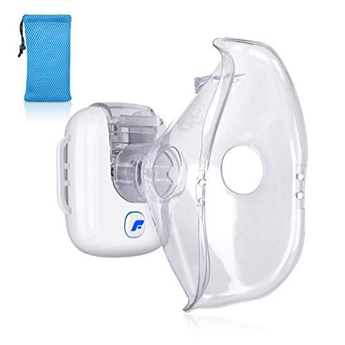 Most Popular Asthma Medicine