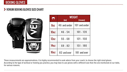 Venum Elite Boxing Gloves, Black/Red/Grey, 8 oz