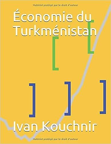 Économie du Turkménistan