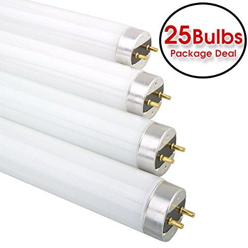 Ushio BC8783 3000261 - F17T8/841-17W - T8-1400 lm - 4100K - CRI 86-800 Series Tri-Phosphors Fluorescent Tube