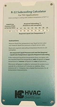 Amazon com new r 22 r22 refrigerant charging chart gauge set guide