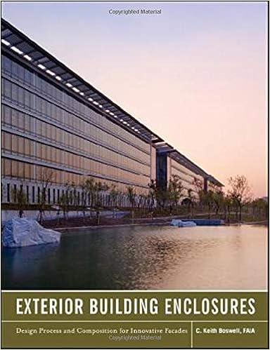 Amazon com: Exterior Building Enclosures: Design Process and