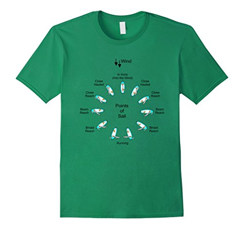 Mens Points Of Sail Labeled Diagram Boat Wind Sailing T Shirt Large Kelly Green