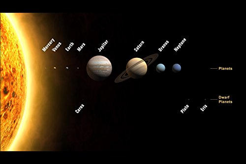(24x36 Poster; Solar System With Planets & Dwarf Planets Drawn To)