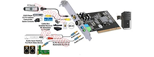 Universal Analog TV Tuner FM Tuner DVR Video Capture PCI Card for Desktop - Pci Card Vista Dvr