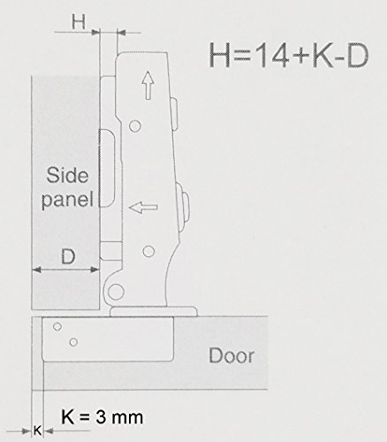 Full Overlay Concealed Frameless Cabinet Hinge - Soft Closing - Clip on Plate (50) by DecoBasics (Image #3)