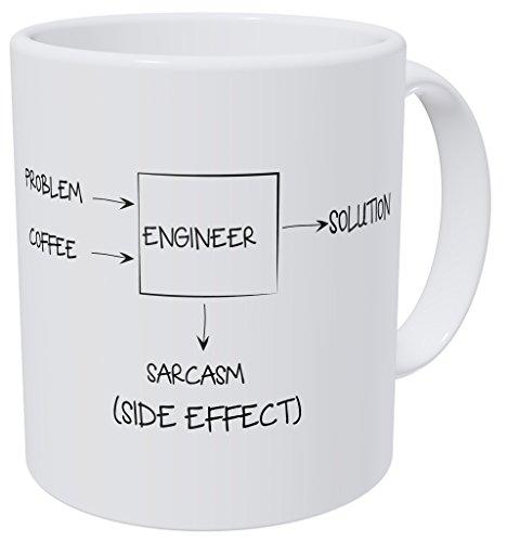 Aviento Engineer Problem Solution Sarcasm Side Effect 11 Ounces Ultra White Ceramic Funny Coffee Mug