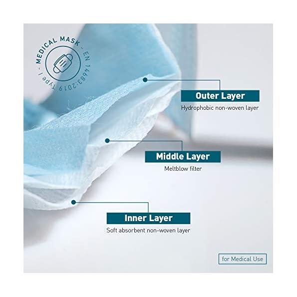 Lundybright-CE-Zertifizierte-Medizinische-Maske-Typ-1-3-Schichten-Wei-und-Blau-Packung-mit-50-Masken